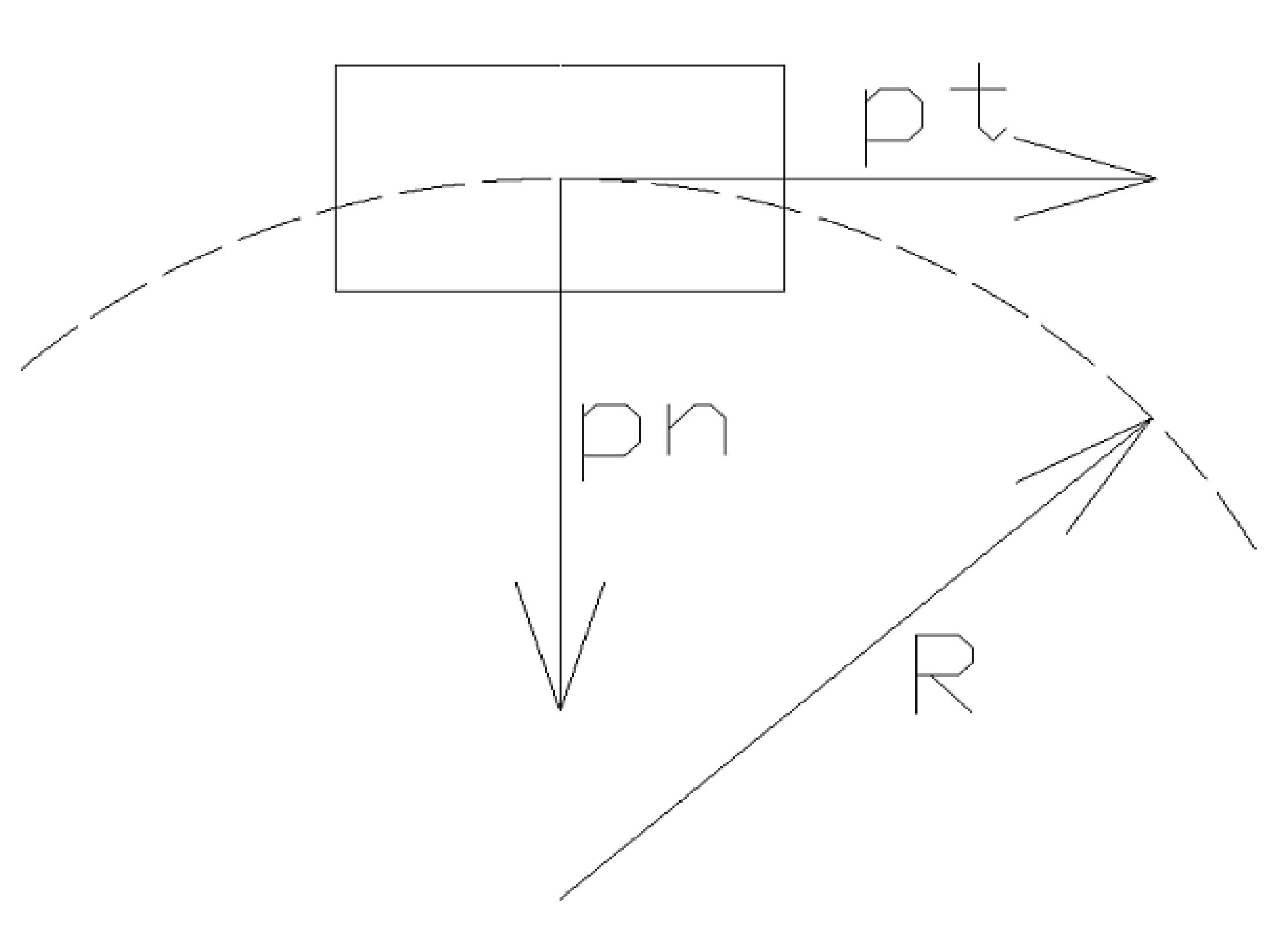 kinematyka3 - Przyspieszenie styczne i normalne w ruchu po okręgu - kinematyka