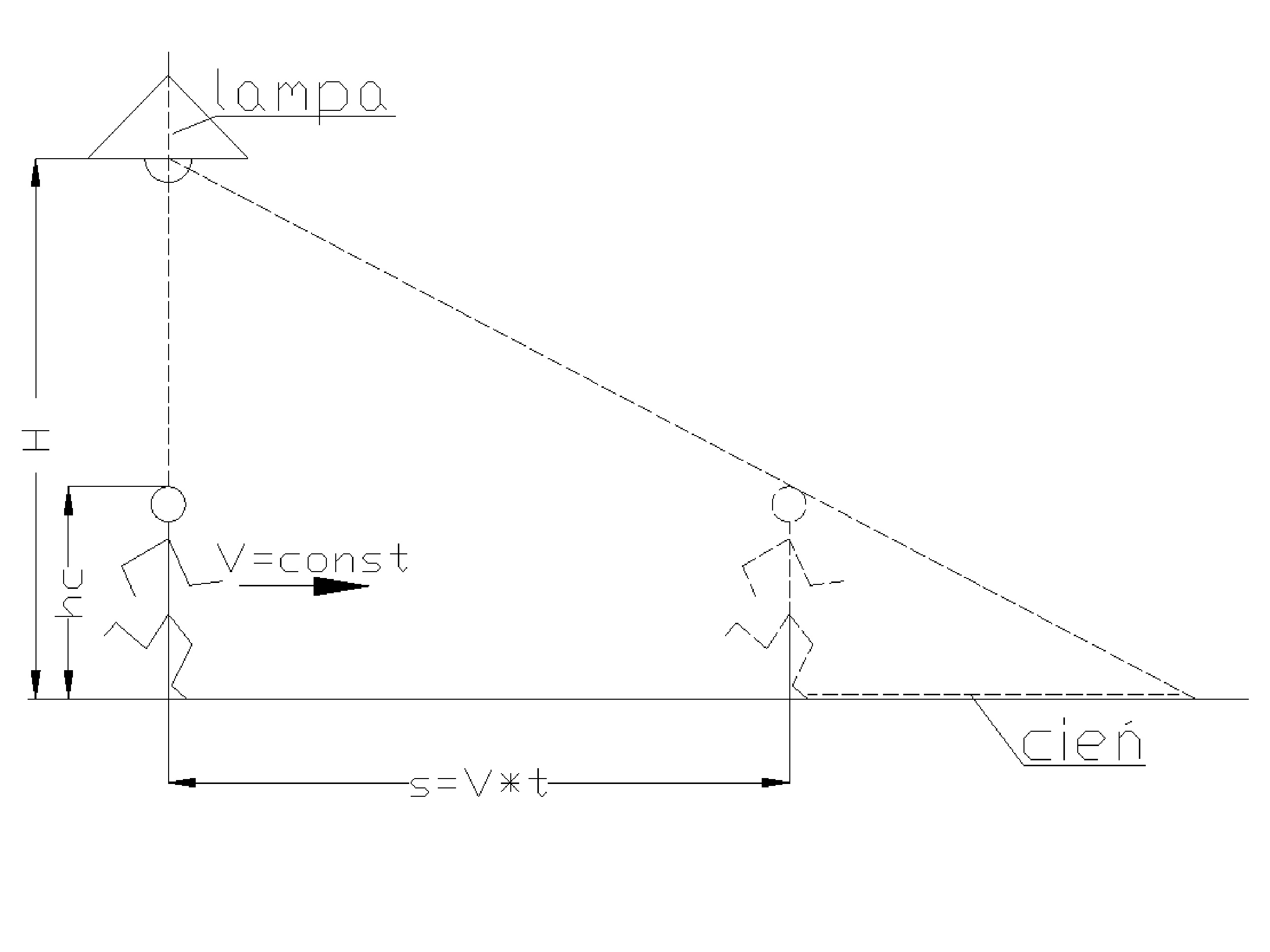 kinematyka5 - Prędkość w ruchu jednostajnym - kinematyka - zadanie 17