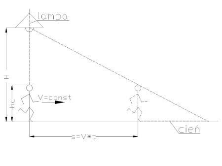 kinematyka5 - Prędkość w ruchu jednostajnym prostoliniowym - zadanie 17