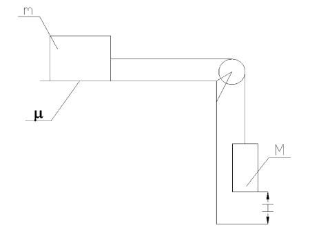 energia2 - Dynamika - zasada równoważności pracy i energii kinetycznej  - zadanie