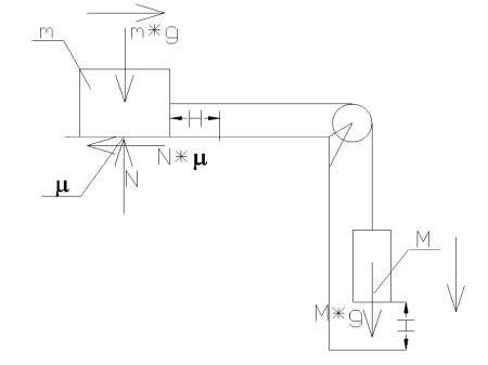 energia3 - Dynamika - zasada równoważności pracy i energii kinetycznej  - zadanie
