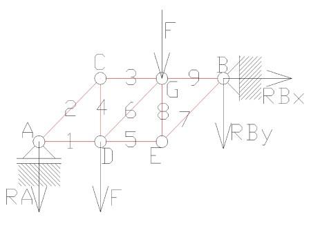 statyka16 - Kratownica płaska - metoda równoważenia węzłów - zadanie 22