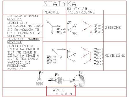 sciaga6 - Statyka - ściąga - podstawy