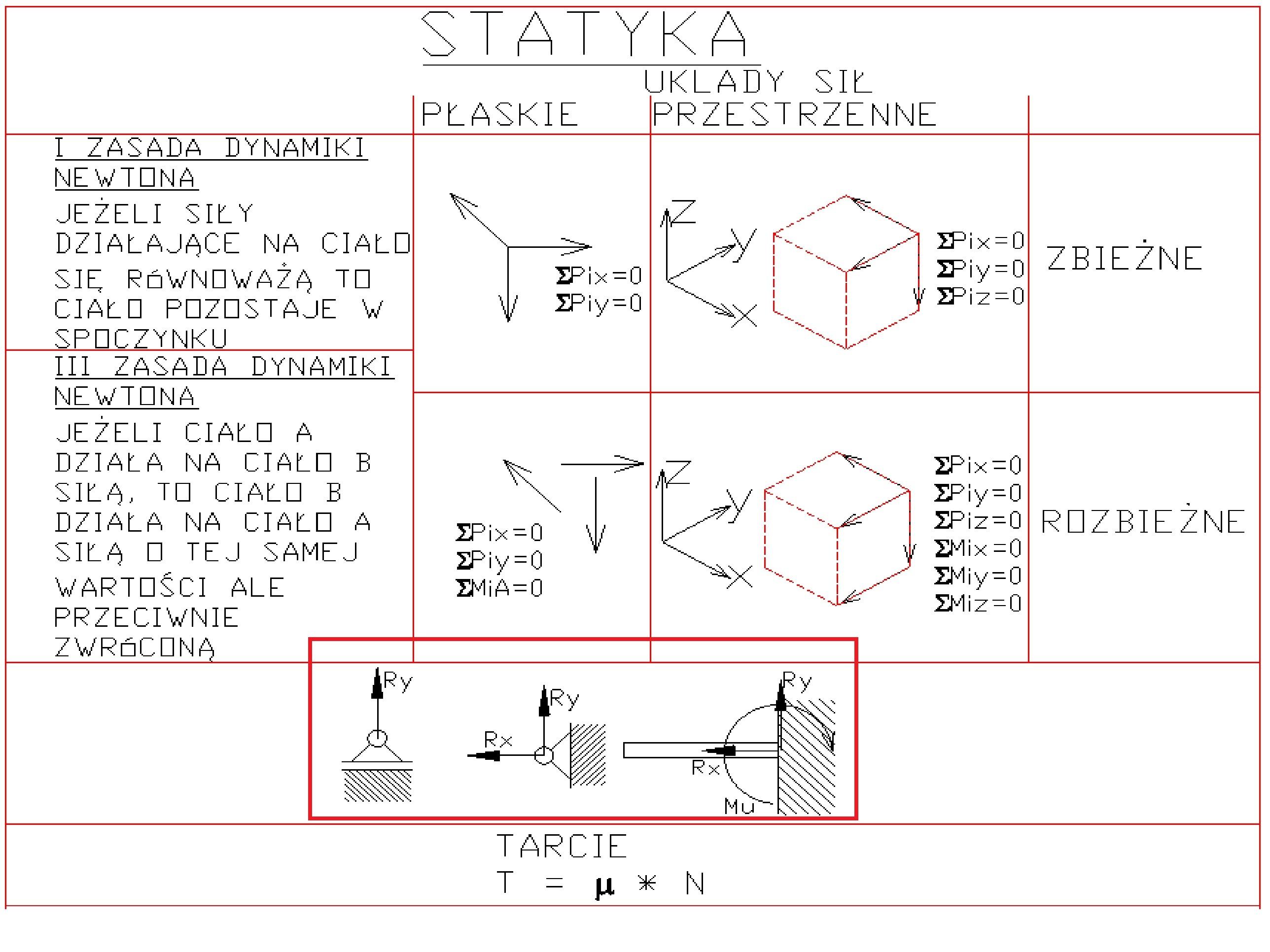 sciaga9 - Statyka - ściąga