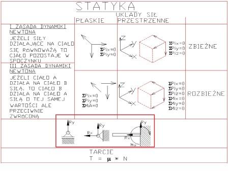 sciaga9 - Statyka - ściąga - podstawy