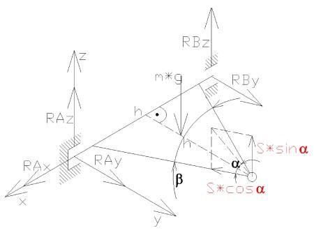 statyka27 - Statyka – układ przestrzenny – zadanie 31