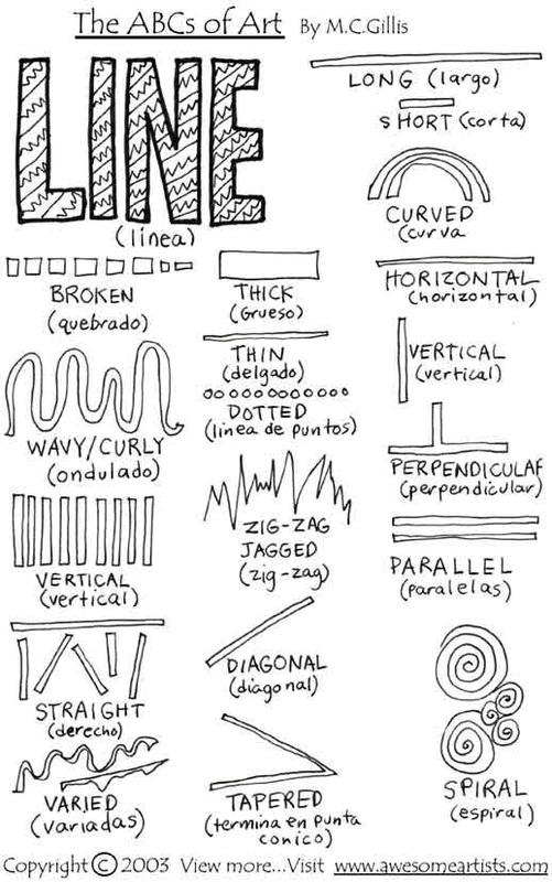 Image result for types of lines in art