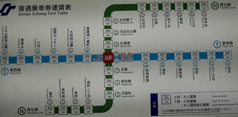 仙台駅地下鉄の運行経路図と料金表の写真