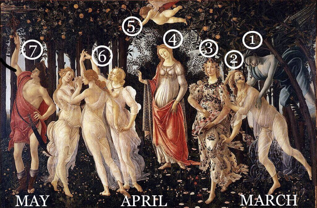 Botticelli. Spring (the painting guide)