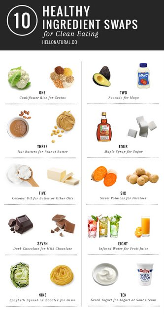 10-healthy-swaps-for-healthy-eating