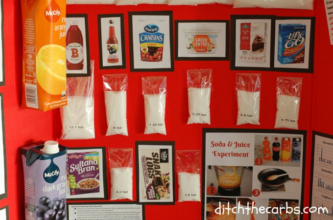 Say No To Junk Food Poster For School Artsy Craftsy Mom