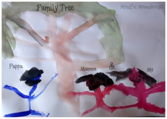 Lil p's art – My family