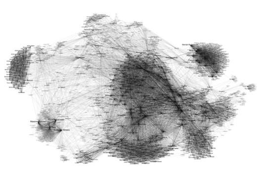 Graphcommons. El network como medio