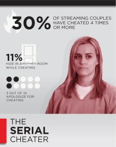 Cheating Profile The Serial Cheater Piper