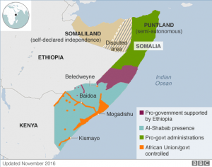 Somalia lies along the Red Sea and the Indian Ocean. bordered by Ethiopia to the west, Djibouti to the northwest, the Gulf of Aden to the north, the Indian Ocean to the east, and Kenya to the southwest has the longest coastline on Africa's mainland, its terrain consists of plateaus, plains and highlands, it is hot year-round, with periodic monsoon winds and irregular rainfall. 85% of its residents are ethnic Somalis who have historically inhabited the northern part of the country. Ethnic minorities are largely concentrated in the south. The official languages of Somalia are Somali and Arabic, most people are Muslim, the majority being Sunni.
