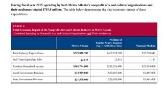 ARC data table