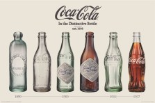 Evolution of the Coca-Cola bottle