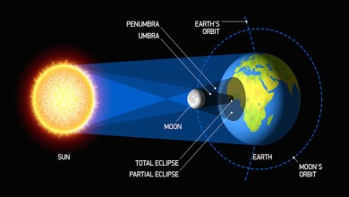Photo of Total Solar Eclipse to Occur on March 9, Partial visible from most places of India