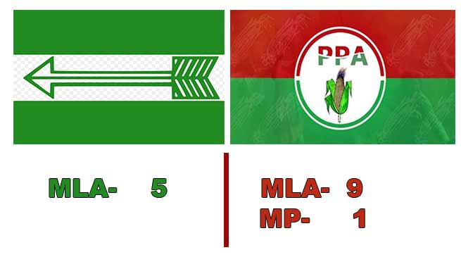 Arunachal elections: JDU and PPA released candidates lists