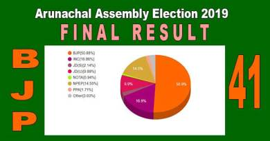 BJP wins 41 out of 60 seats Arunachal Assembly Polls 2019- read the complete list