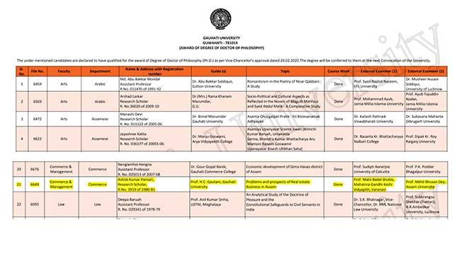 Assam: RGU Chancellor awarded Ph.D
