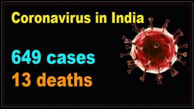 Photo of Coronavirus in India: 649 COVID-19 cases, 13 deaths