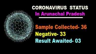 Photo of Coronavirus: 33 samples tested negative for Covid-19 in Arunachal Pradesh