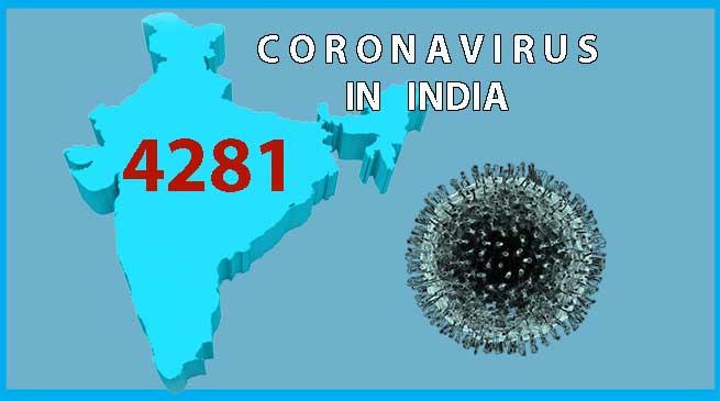 Coronavirus(COVID-19) status in India: Cases rise to 4281, 111 death