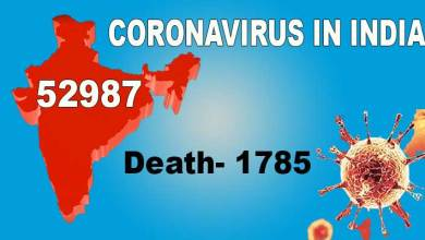 Photo of Coronavirus (covid-19) status in India: cases rise to 52987, death 1785