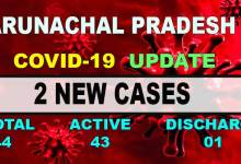 Photo of Arunachal reports 2 fresh Covid-19 case, Count rises to 44