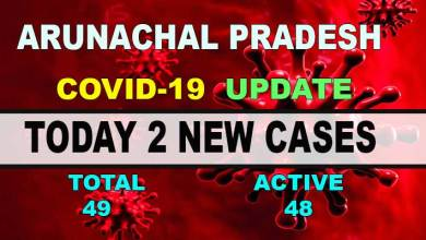 Photo of Arunachal Covid-19 count rises to 49, 1 recovered, Active 48