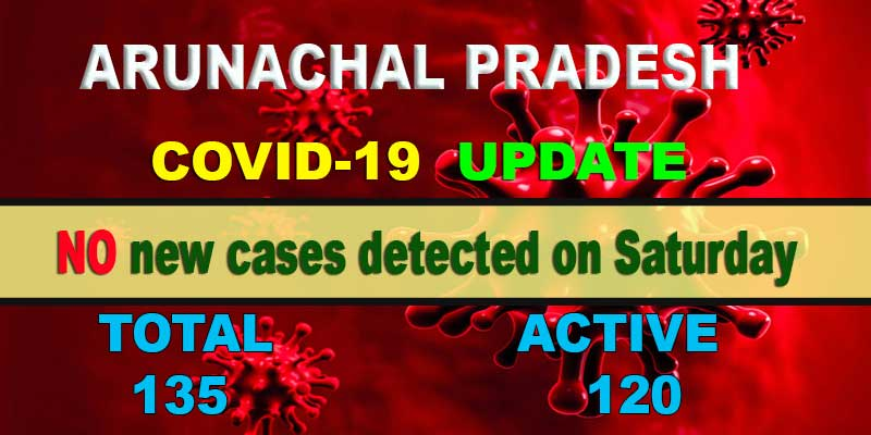 Arunachal: NO Covid-19 positive case detected on Saturday, 15 cured till now