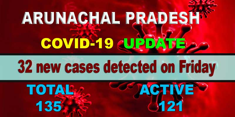 Arunachal reports 32 fresh COVID-19 cases, tally rises to 135