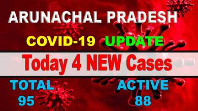 Photo of Arunachal reports 4 fresh COVID-19 cases; tally rises to 95