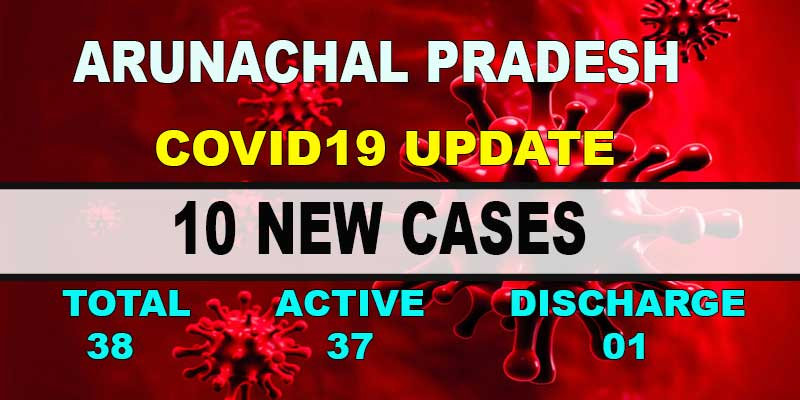 Arunachal- Covid-19 cases climbed to 38