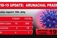 Photo of Arunachal: 2 Covid-19 Positive cases found in Lower and 1 in Upper Subansiri districts