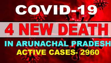 Photo of Arunachal Pradesh: four new Covid-19 death, 148 fresh cases confirmed on Tuesday