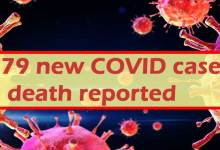 Arunachal continues to witness spike in Covid-19 cases, 279 new cases , 1 death reported
