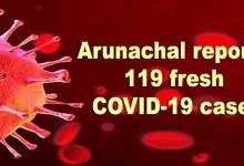 Arunachal reports 119 fresh COVID-19 cases, tally rises to 20,165