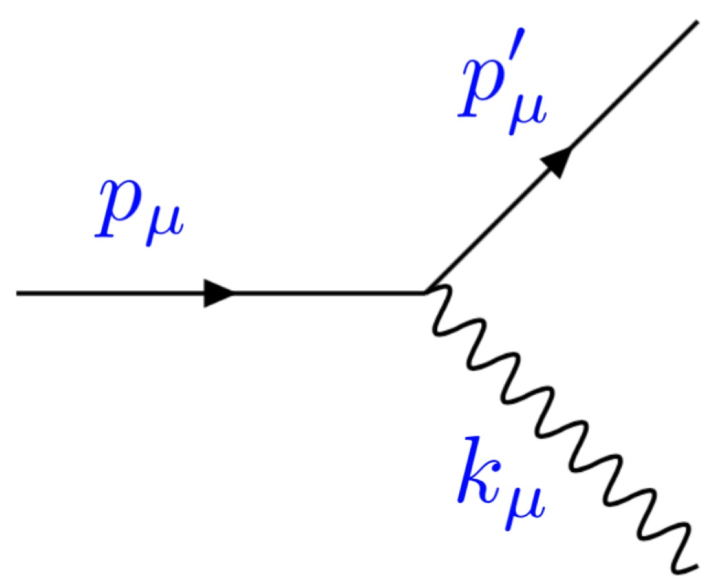 Photon Emission And Decay From Generic Lorentz Invariance