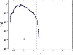 LinEtAl-1704.06448_f8.jpg