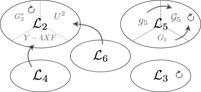 Vector disformal transformation of generalized Proca theory [CL