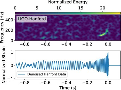 Gravitational Wave Denoising of Binary Black Hole Mergers with Deep