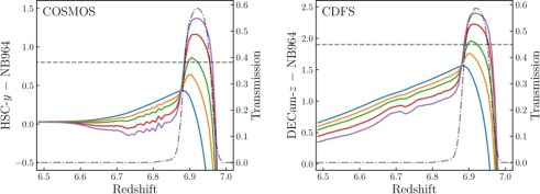 The Ly$α$ Luminosity Function and Cosmic Reionization at $z \sim