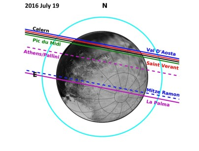 Pluto's lower atmosphere and pressure evolution from ground
