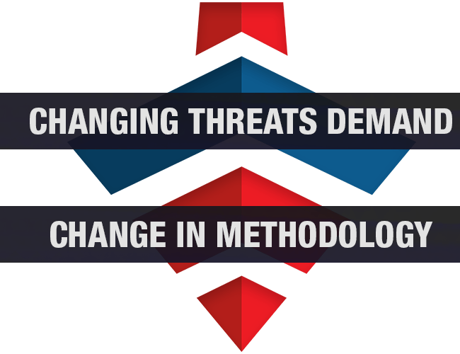 changing-threats-demand-change-in-methology