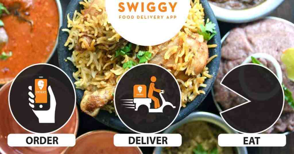 How Swiggy Works