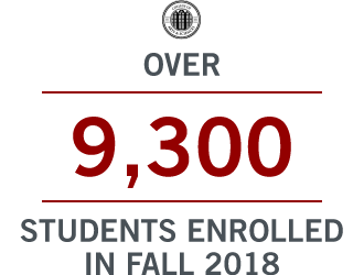 Over 9,300 students enrolled in Fall 2018