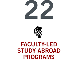 22 faculty-led study abroad programs