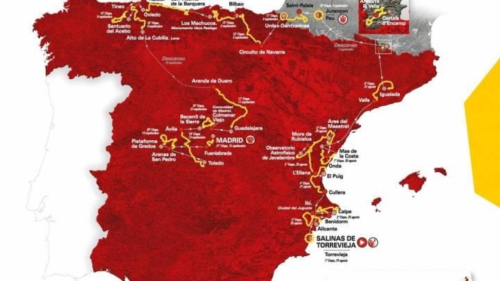 Vuelta a España 2019: etapas, perfiles y recorrido